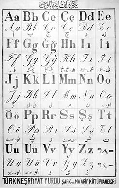 Turkish-Roman alphabet poster (circa 1928), Beinecke Library, Yale, 10547095.
